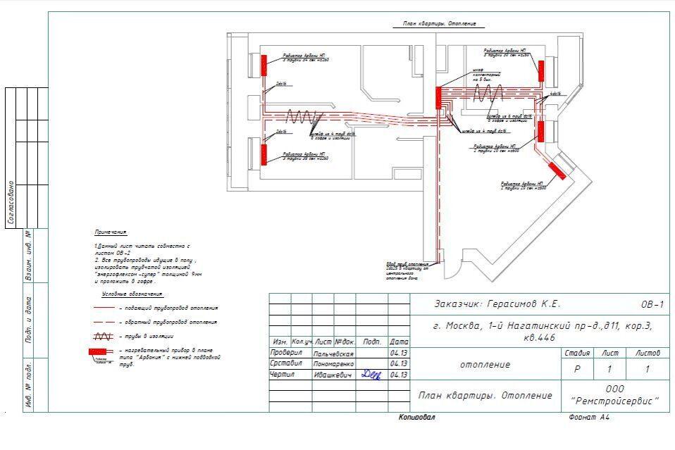Индивидуальное отопление в квартире схема 920